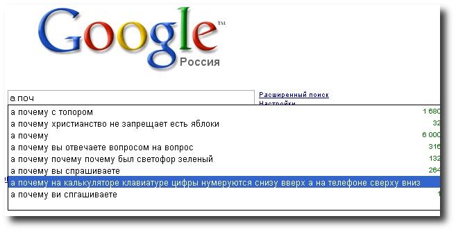 Запросы Google
